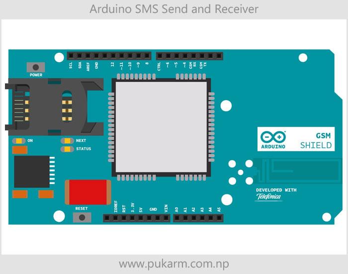 pukar_tech_arduino_sms_send_receive